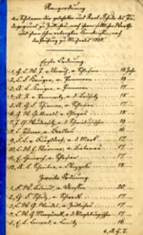 Rangordnung der sammtlichen Schuler des Zullichauischen Padagogiums nach ihrem sittlichen Werthe, und ihren schon erlangten Kenntnissen, zufolge der Prufung zu Ostern 1816